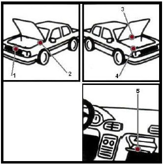 Chevrolet схема расположения