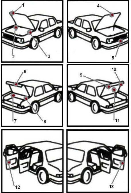 Fiat схема расположения VIN
