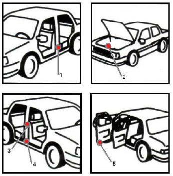 Ford схема расположения VIN