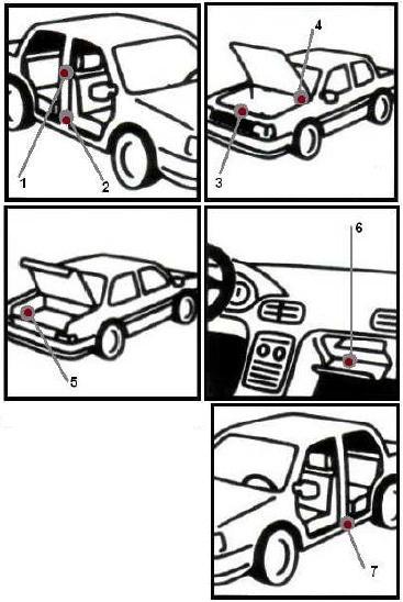 Opel схема расположения VIN