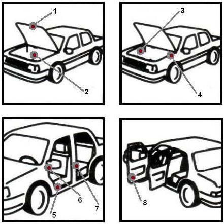 Peugeot схема расположения VIN