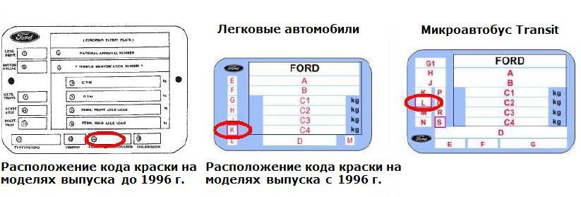 Plate автомобилей FORD,